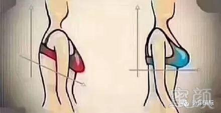 """腋下有多余的副乳赘肉?90%的女生都可以这样消灭""""它""""!图片"""