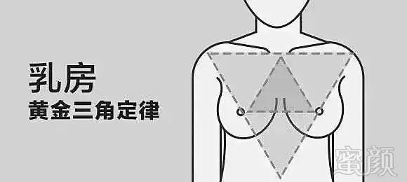 关爱乳腺手绘宣传图片