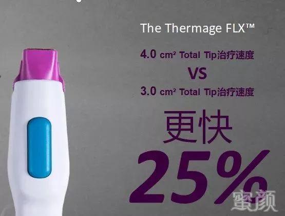 为什么第五代热玛吉叫做FLX?